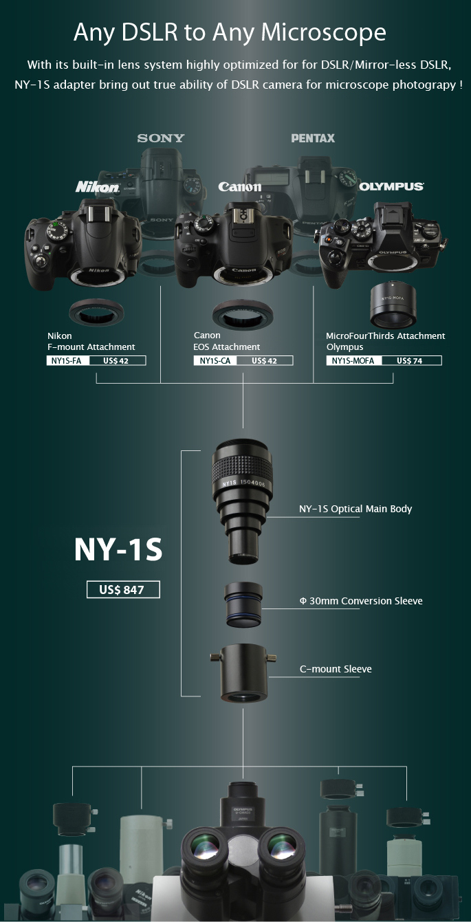 High quality  microscope adapter for DSLR. NY-1S is compatible with most DSLR models just by changing maker attachment. NY1S-35 for 35mm format DSLR is also available