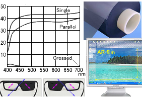Polarizer film, Lambda film, Anti glare film, 3D glass